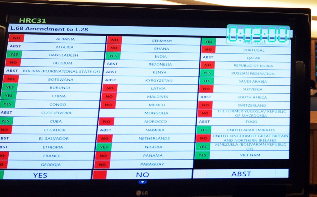 From the floor of the Human Rights Council, votes for and against one of the hostile amendments