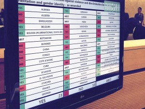 Voting results on SOGI resolution at UN Human Rights Council